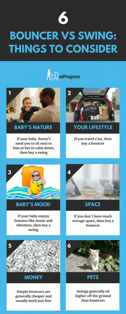Bouncer vs Swing infographic- you have to consider baby's nature, your lifestyle, baby's mood, space, money, pets