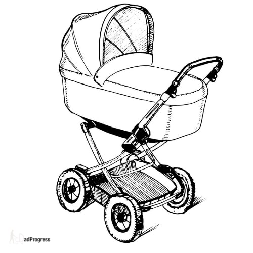 Stroller Buying Guide Find The Right Stroller For Your Baby Or Toddler